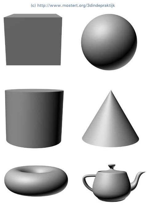 Punt en figuur forex box grootte
